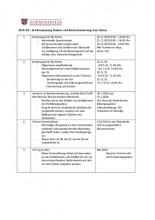 Studien- und Berufsorientierung im Schuljahr 2019/2020
